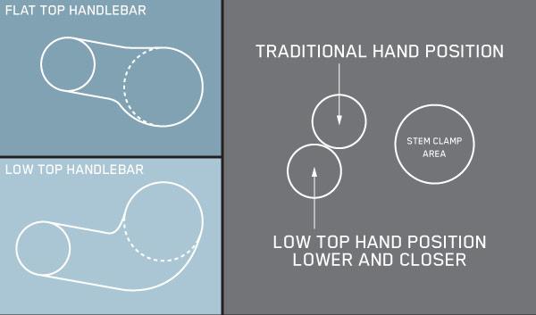 LOWTOP_Diagram