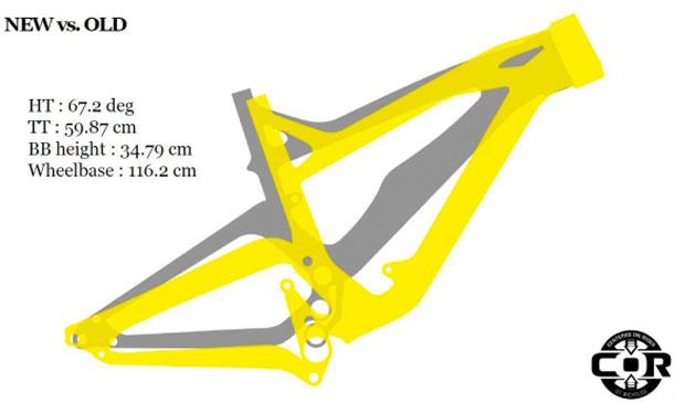 GT Force 2014 geometria