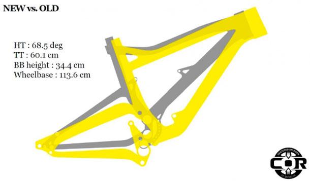 GT Sensor 2014 geometria
