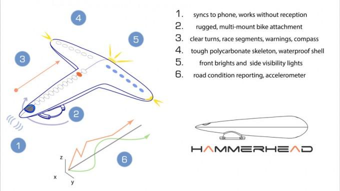 Hammerhead Navigation
