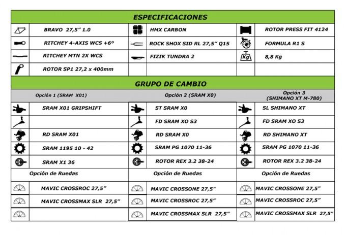 """Especificaciones Berria Pro 27,5"""""""