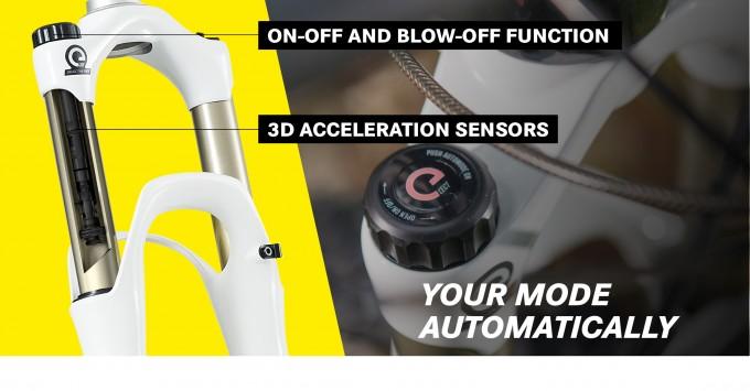 Magura eLECT Kit Upgrade