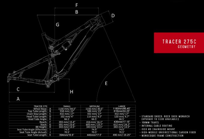 geometria Tracer 275c