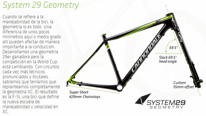Cannondale FSi geometria