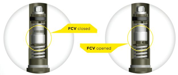 BOS FCV