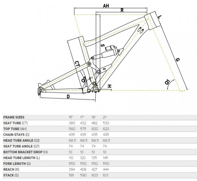 geometria merida one sixty 2015