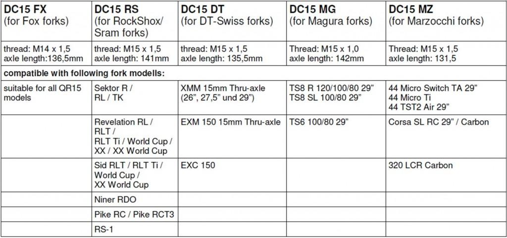 Tune dc15 QR compatible