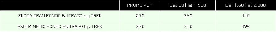 precios Skoda Gran Fondo Buitrago by Trek