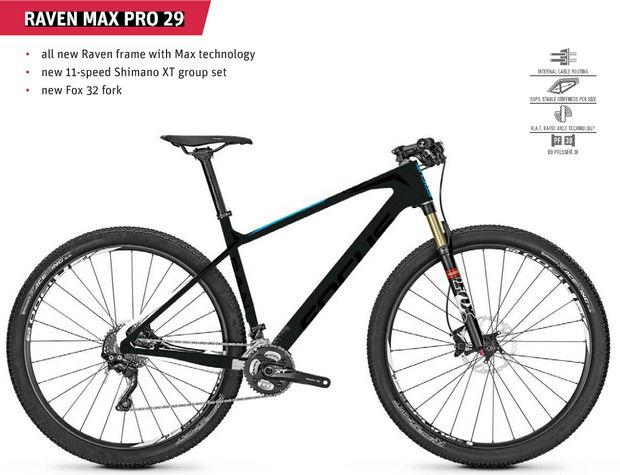 Focus Raven Max Pro 29 2016