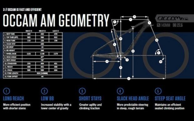 orbea occam am 2016 geometria