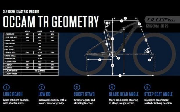 orbea occam tr 2016 geometria