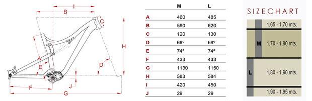 axxis bikes am275 geometria