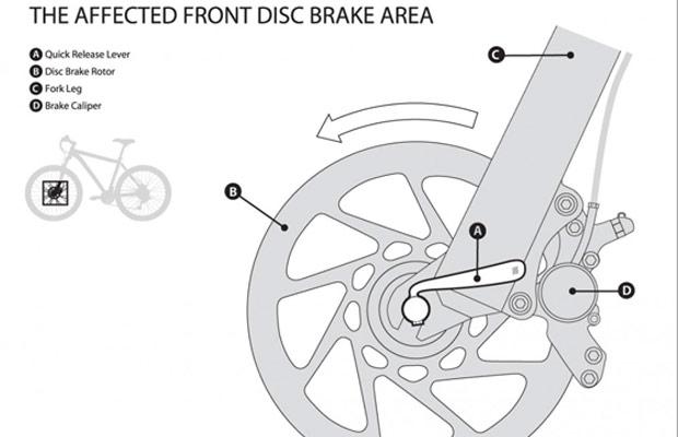 problemas-cierres rapidos ruedas bicicleta