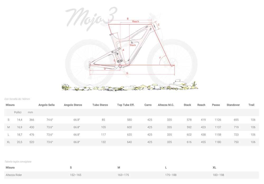 ibis mojo 3 geometria