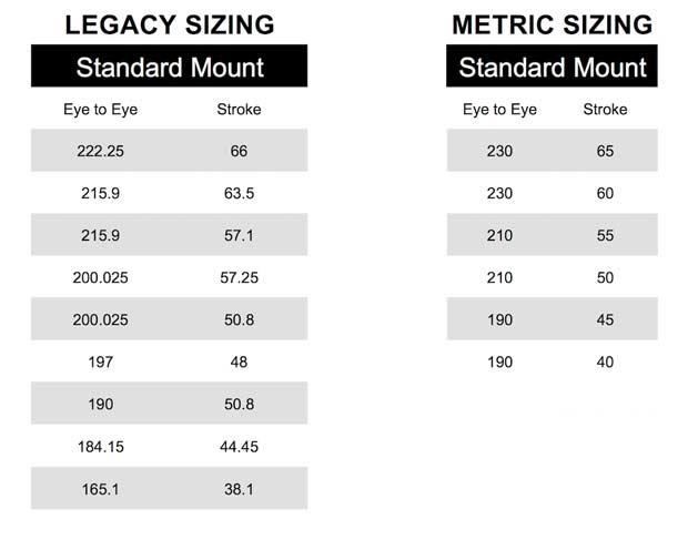 legacy sizing versus metric sizing