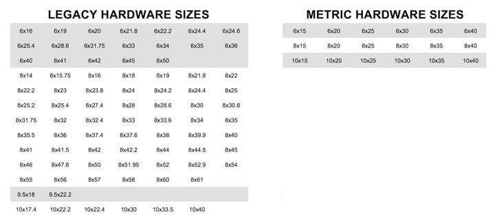legacy hardware sizes vs metric hardware sizes