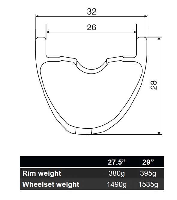 Mavic XA Pro Carbon perfil