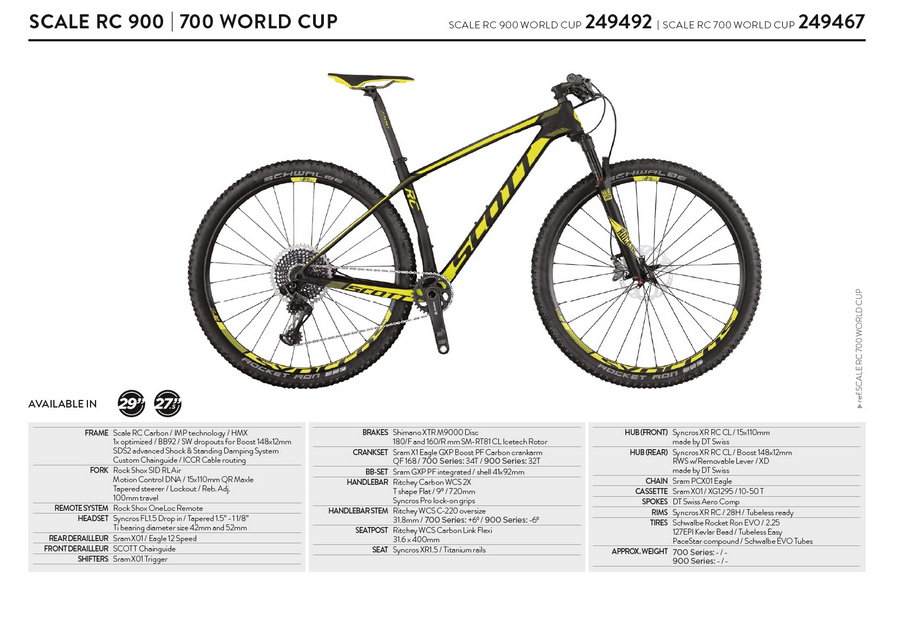 Scott Scale RC 900-700 World Cup 2017