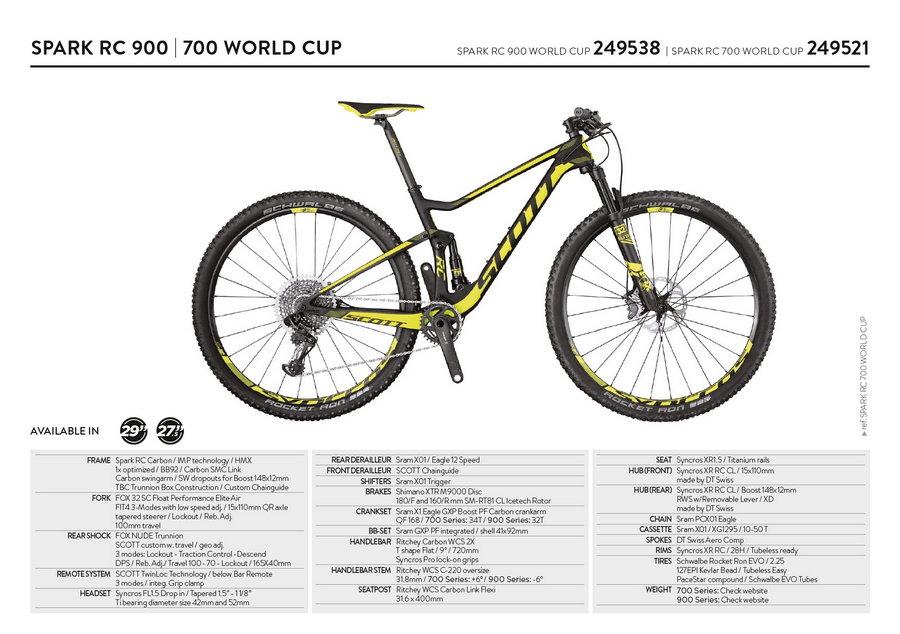 scott spark rc 900-700 World Cup 2017
