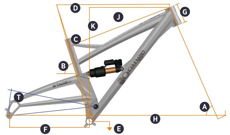 Orange Stage 6 geometria