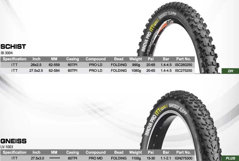 Innova tires ITT models