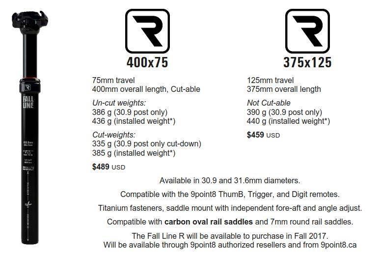 9point8 fall line R modelos