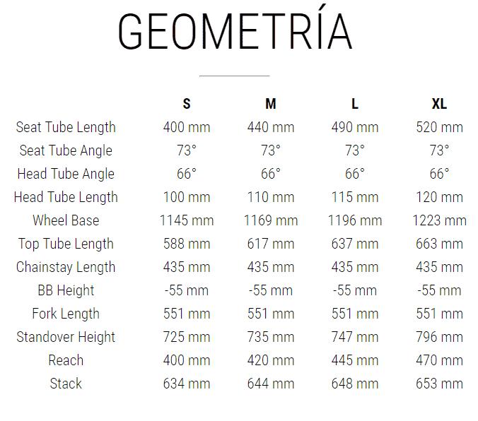 Commencal Meta HT geometria