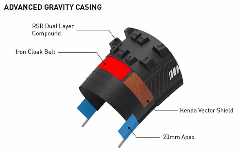 Kenda Advanced Gravity Casing