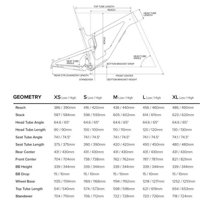 Santa Cruz Nomad 4 geometria