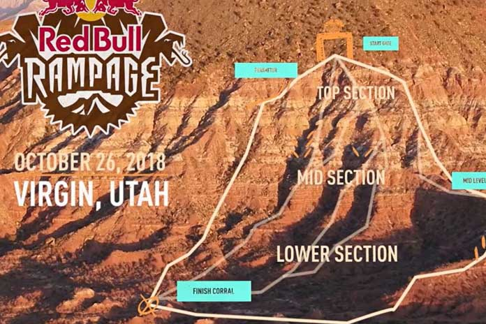 Red bull Rampage 2018 preview