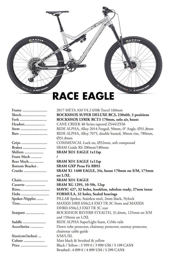 Commencal Meta AM V4.2 Race Eagle 2017