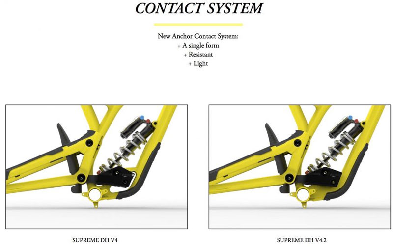 Commencal Supreme DH 4.2 contact system