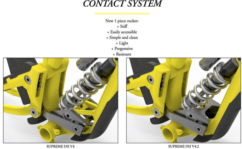 contact system commencal