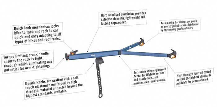 Upside Racks caracteristicas